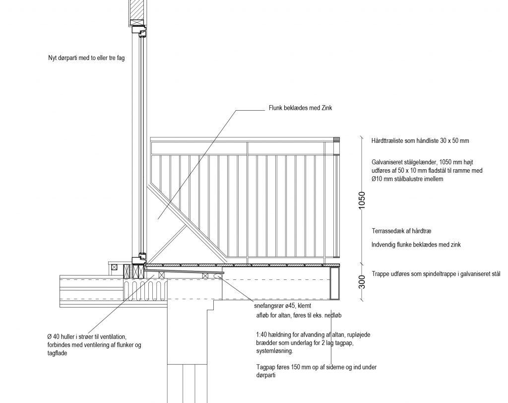 detalje af altan